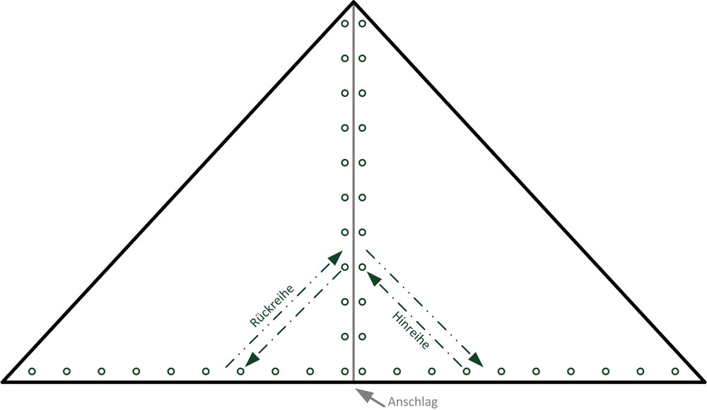 Criss-Cross-Konstruktion
