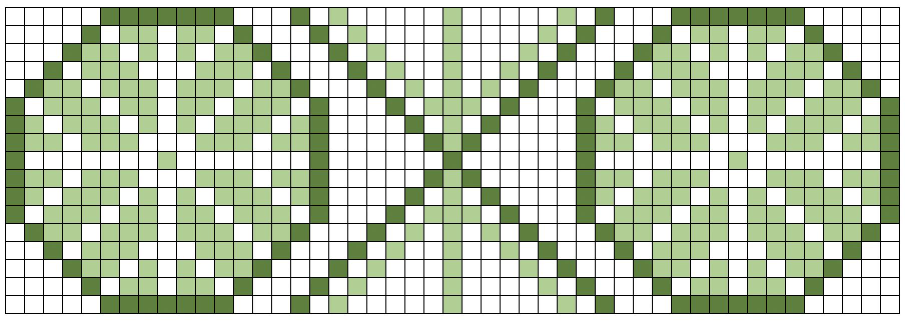 Klassisches OXO-Muster